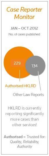 HKLRD Case Reporter Monitor